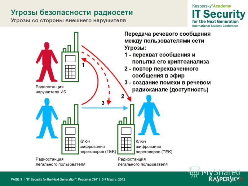 Угрозы безопасности радиосети Угрозы со стороны внешнего нарушителя | 5-7 Марта, 2012IT Security for the Next Generation, Россия и СНГPAGE 3 |