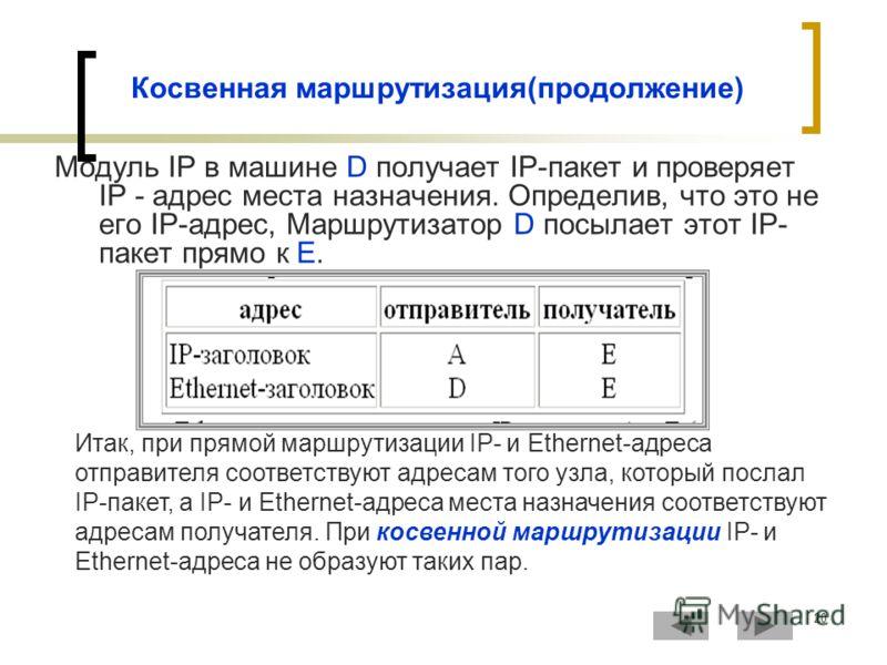 20 Косвенная маршрутизация(продолжение) Модуль IP в машине D получает IP-пакет и проверяет IP - адрес места назначения. Определив, что это не его IP-адрес, Маршрутизатор D посылает этот IP- пакет прямо к E. Итак, при прямой маршрутизации IP- и Ethern