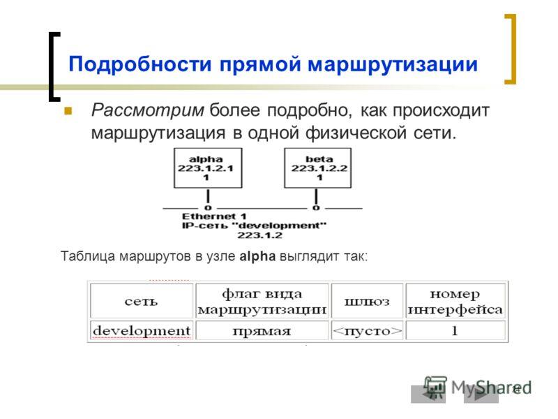 24 Подробности прямой маршрутизации Рассмотрим более подробно, как происходит маршрутизация в одной физической сети. Таблица маршрутов в узле alpha выглядит так: