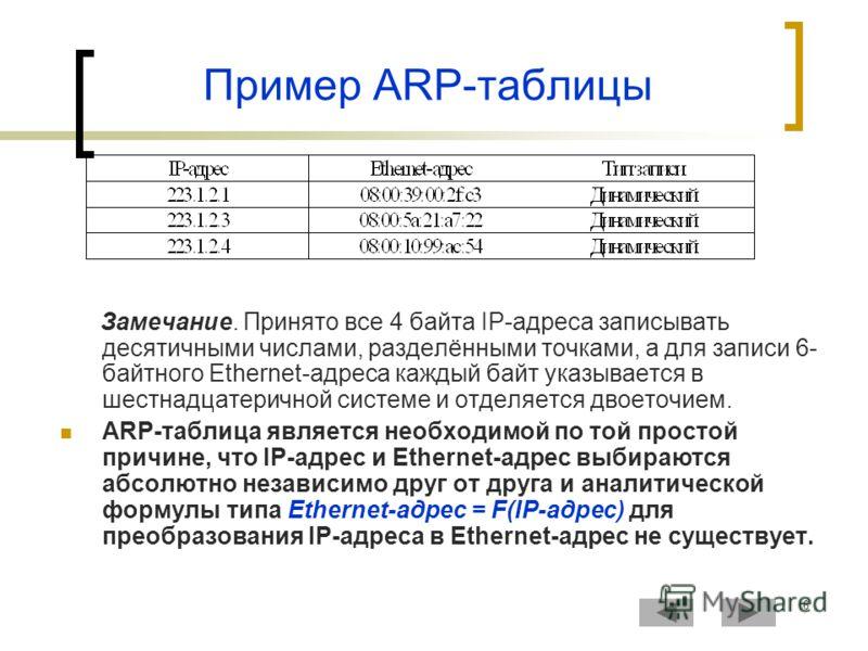 6 Пример ARP-таблицы Замечание. Принято все 4 байта IP-адреса записывать десятичными числами, разделёнными точками, а для записи 6- байтного Ethernet-адреса каждый байт указывается в шестнадцатеричной системе и отделяется двоеточием. ARP-таблица явля