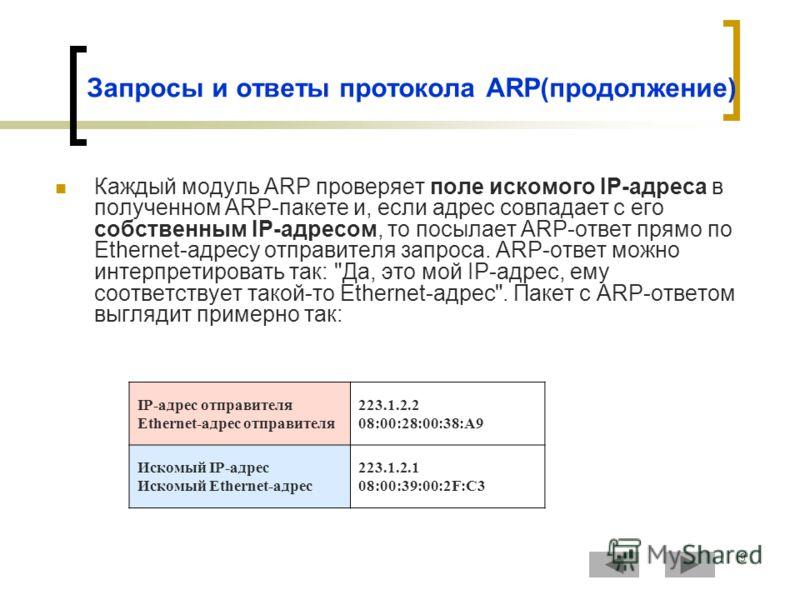 9 Запросы и ответы протокола ARP(продолжение) Каждый модуль ARP проверяет поле искомого IP-адреса в полученном ARP-пакете и, если адрес совпадает с его собственным IP-адресом, то посылает ARP-ответ прямо по Ethernet-адресу отправителя запроса. ARP-от