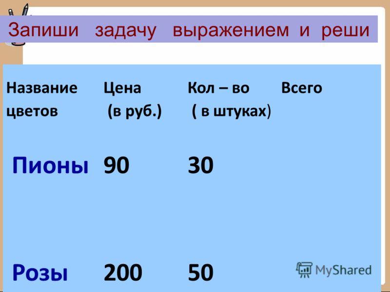 Запиши задачу выражением и реши Название цветов Цена (в руб.) Кол – во ( в штуках) Всего Пионы9030 Розы20050 Лилии10020 Всего