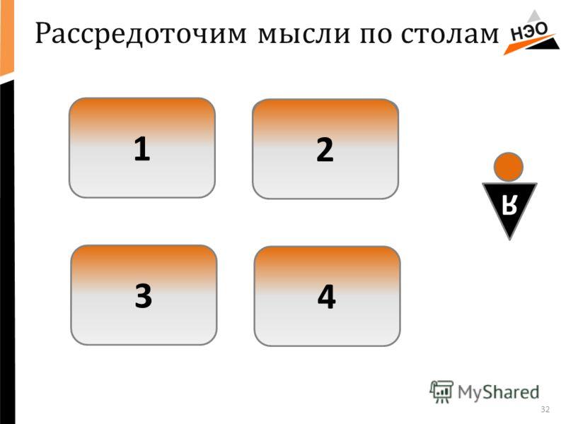 32 Рассредоточим мысли по столам 1 1 2 3 4 Я