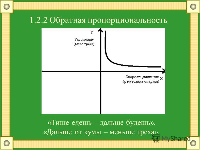 1.2.2 Обратная пропорциональность «Тише едешь – дальше будешь». «Дальше от кумы – меньше греха».