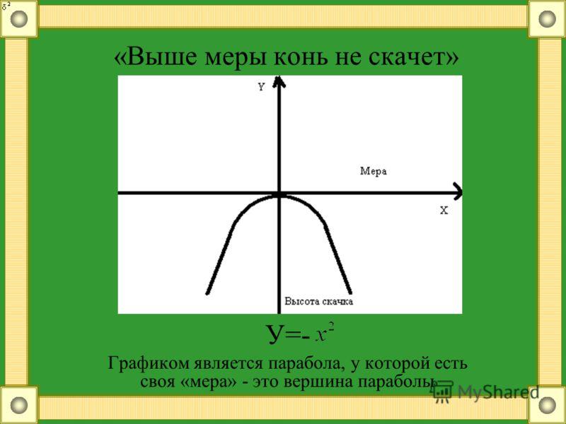 «Выше меры конь не скачет» У=- Графиком является парабола, у которой есть своя «мера» - это вершина параболы