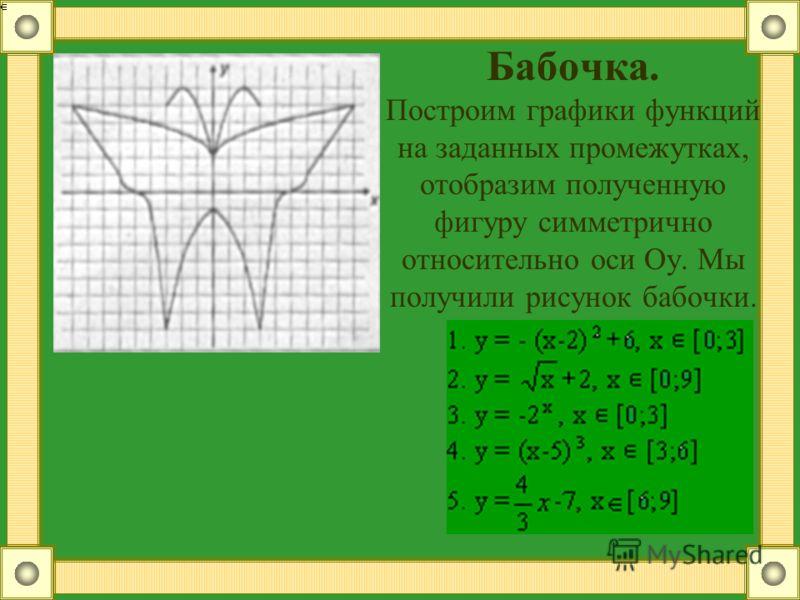 Бабочка. Построим графики функций на заданных промежутках, отобразим полученную фигуру симметрично относительно оси Оу. Мы получили рисунок бабочки.