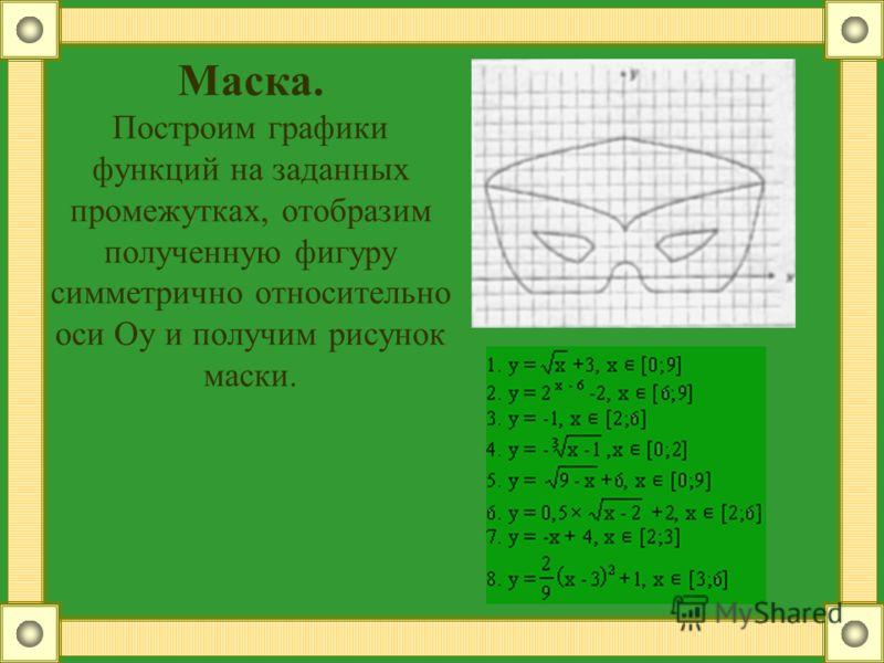 Маска. Построим графики функций на заданных промежутках, отобразим полученную фигуру симметрично относительно оси Оу и получим рисунок маски.