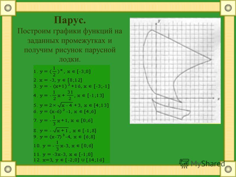 Парус. Построим графики функций на заданных промежутках и получим рисунок парусной лодки.