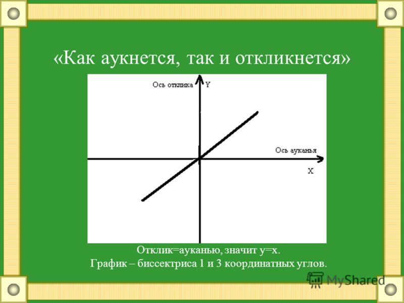 «Как аукнется, так и откликнется» Отклик=ауканью, значит у=х. График – биссектриса 1 и 3 координатных углов.