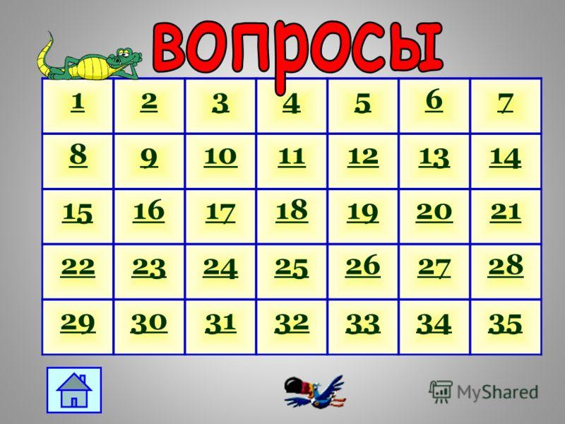 игра - викторина игра - викторина 35 вопросов, на которые я ЗНАЮ ответ!!! Морфемика 5 класс Проверь себя! Проверь себя!