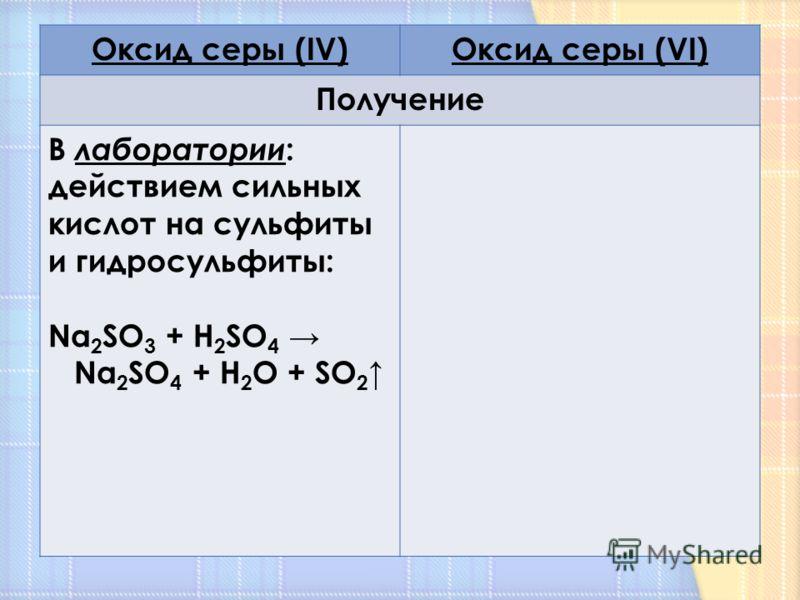 Оксид серы (IV)Оксид серы (VI) Получение В лаборатории : действием сильных кислот на сульфиты и гидросульфиты: Na 2 SO 3 + H 2 SO 4 Na 2 SO 4 + H 2 O + SO 2