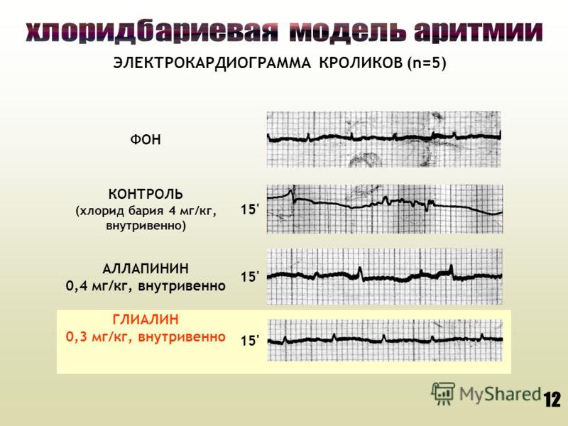 ЭЛЕКТРОКАРДИОГРАММА КРОЛИКОВ (n=5) ФОН ГЛИАЛИН 0,3 мг/кг, внутривенно 15' АЛЛАПИНИН 0,4 мг/кг, внутривенно 15' КОНТРОЛЬ (хлорид бария 4 мг/кг, внутривенно) 15' 12