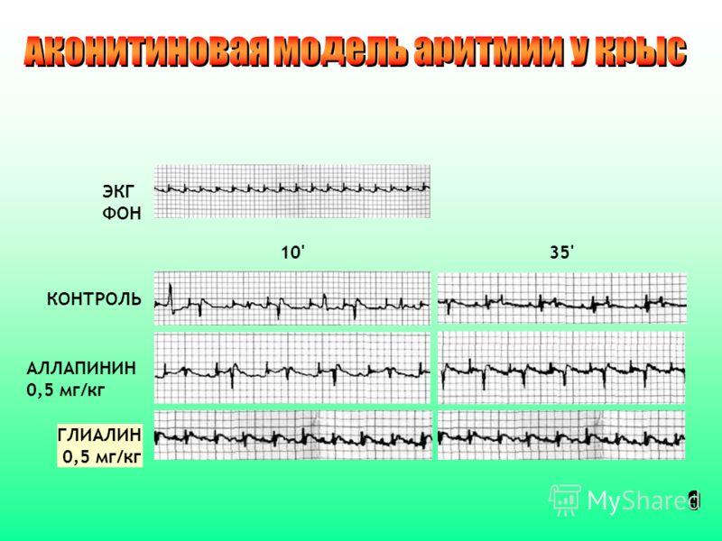 КОНТРОЛЬ АЛЛАПИНИН 0,5 мг/кг 10'35' ГЛИАЛИН 0,5 мг/кг ЭКГ ФОН 9