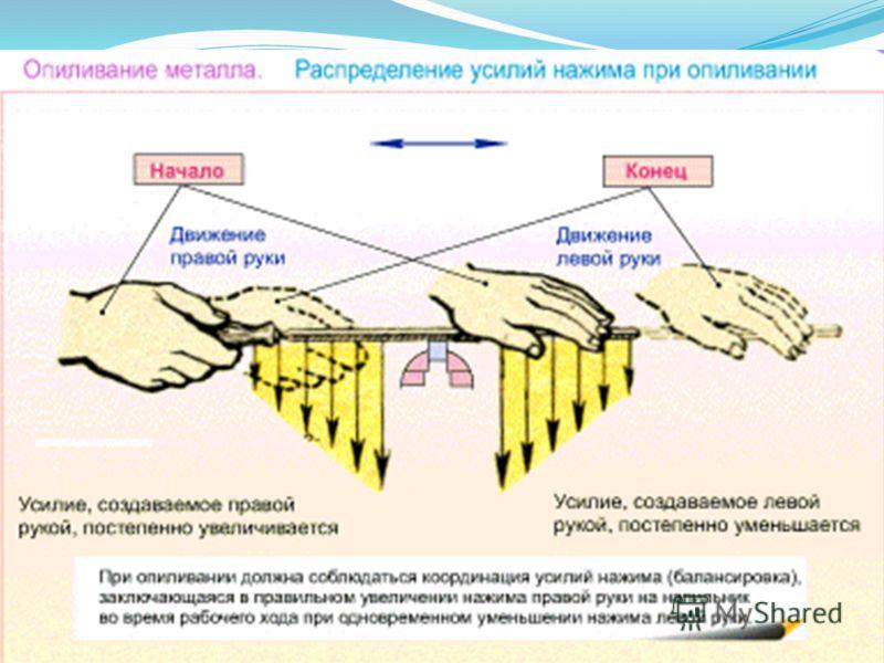 Продолжение 4 вопроса Рис. 3.15. Распределение усилий при опиливании (балансировка) Рабочим ходом при опиливании является движение напильником вперед от работающего, обратный ход - холостой, без нажима. Движения при рабочем ходе должны быть равномерн