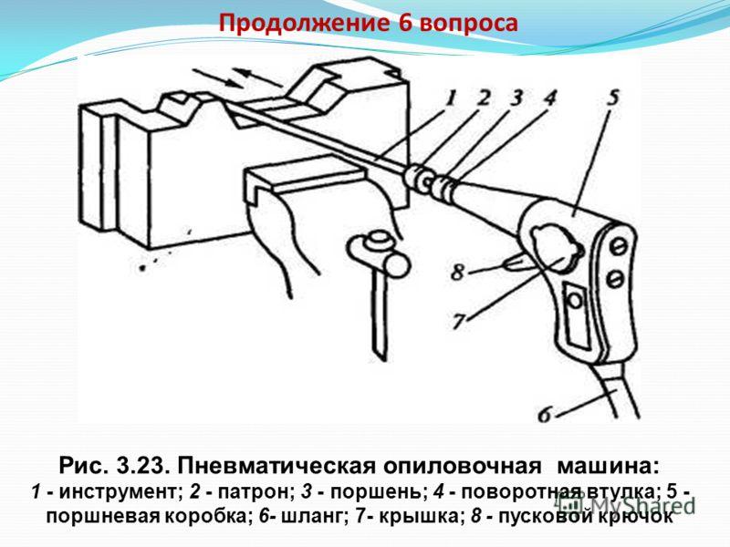 Продолжение 6 вопроса Рис.3.22. Электрическая опиловочная машина с гибким валом: 1 -патрон; 2- инструмент; 3,5 - шкивы; 4- ремень. 6- гибкий вал. 7-электродвигатель; 8 - кронштейн; Р - опора.