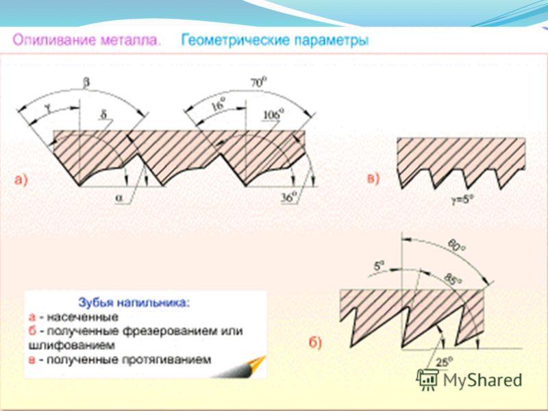 Продолжение 2 вопроса Рис. 3.2. Формы зубьев напильника: а - насеченные: β - угол резания; γ - передний угол; δ - угол заострения; α -задний угол; б - фрезерованные; в - протянутые Напильники классифицируются в зависимости от числа насечек на 10 мм