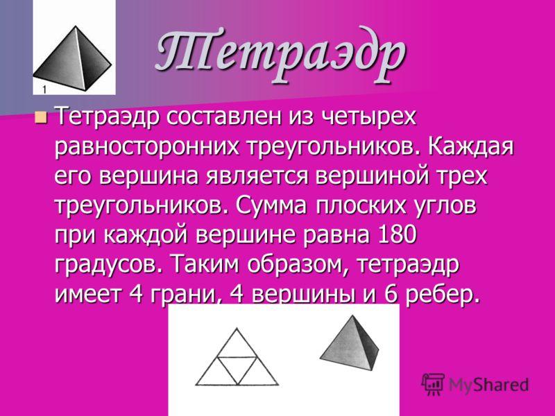 Тетраэдр Тетраэдр составлен из четырех равносторонних треугольников. Каждая его вершина является вершиной трех треугольников. Сумма плоских углов при каждой вершине равна 180 градусов. Таким образом, тетраэдр имеет 4 грани, 4 вершины и 6 ребер. Тетра