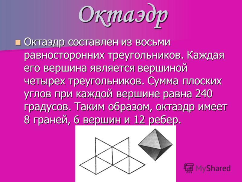 Октаэдр Октаэдр составлен из восьми равносторонних треугольников. Каждая его вершина является вершиной четырех треугольников. Сумма плоских углов при каждой вершине равна 240 градусов. Таким образом, октаэдр имеет 8 граней, 6 вершин и 12 ребер. Октаэ