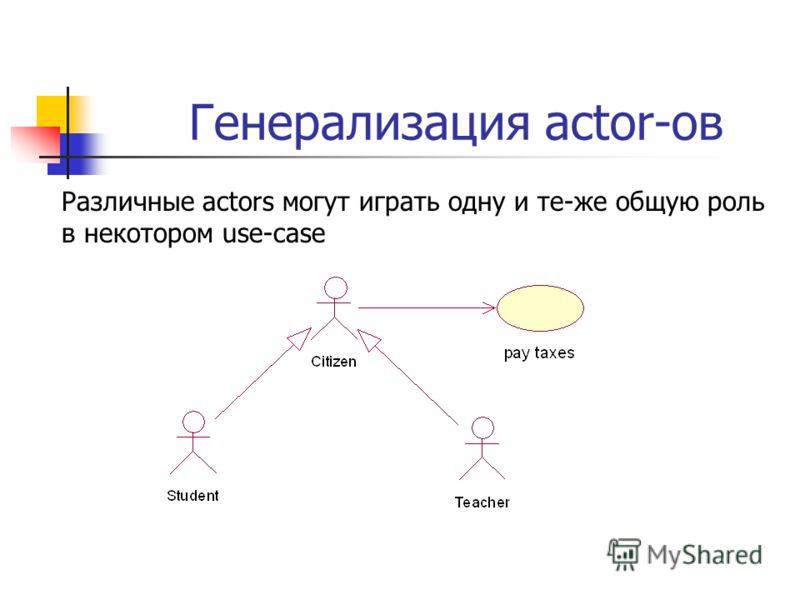 Генерализация actor-ов Различные actors могут играть одну и те-же общую роль в некотором use-case