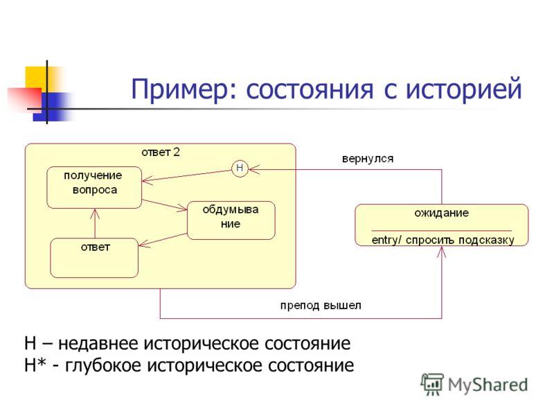 Пример: состояния с историей Н – недавнее историческое состояние Н* - глубокое историческое состояние