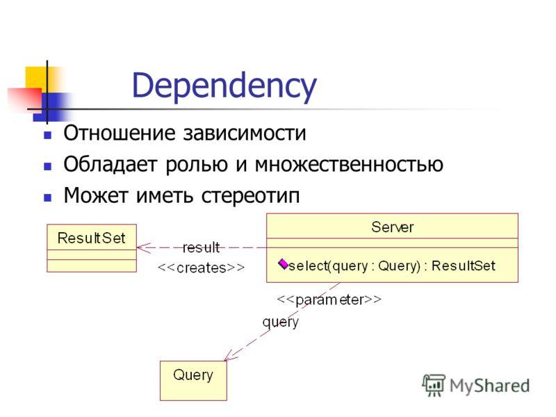 Dependency Отношение зависимости Обладает ролью и множественностью Может иметь стереотип
