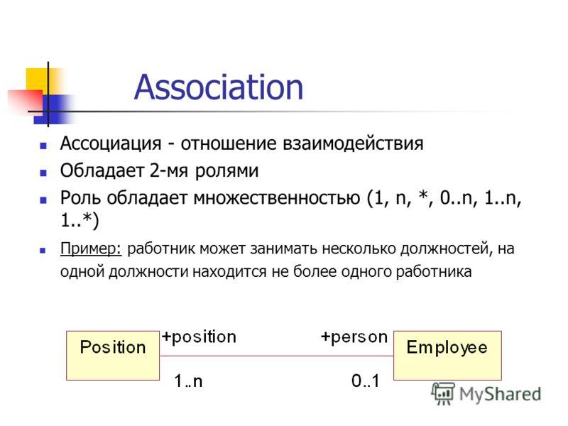 Association Ассоциация - отношение взаимодействия Обладает 2-мя ролями Роль обладает множественностью (1, n, *, 0..n, 1..n, 1..*) Пример: работник может занимать несколько должностей, на одной должности находится не более одного работника