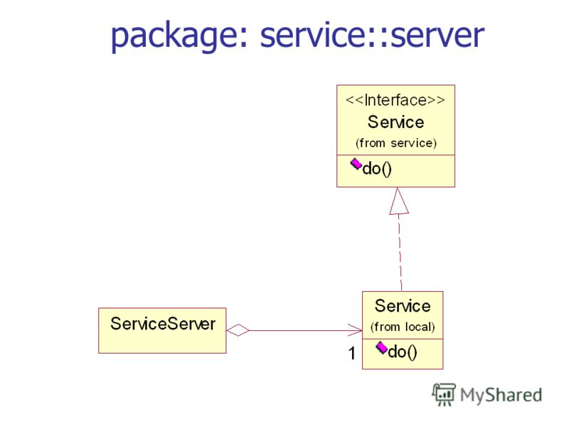 package: service::server
