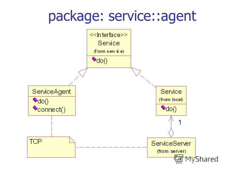 package: service::agent
