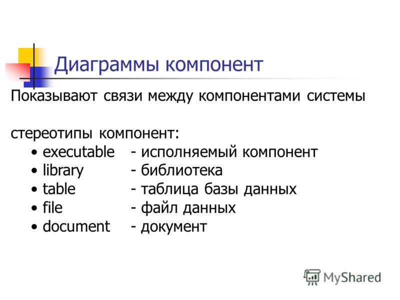 Диаграммы компонент Показывают связи между компонентами системы стереотипы компонент: executable - исполняемый компонент library - библиотека table - таблица базы данных file - файл данных document - документ