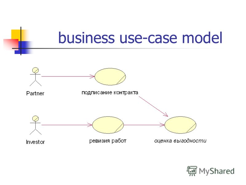 business use-case model