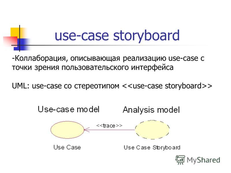 use-case storyboard -Коллаборация, описывающая реализацию use-case с точки зрения пользовательского интерфейса UML: use-case со стереотипом >