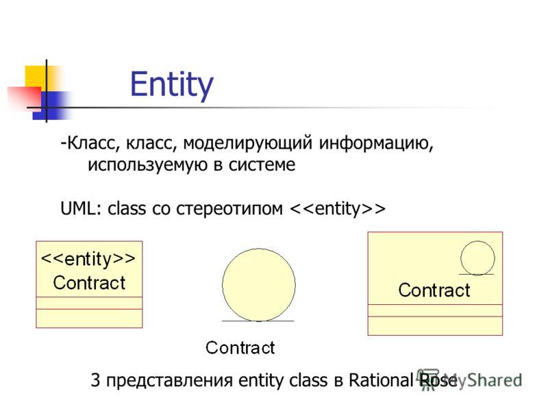 Entity -Класс, класс, моделирующий информацию, используемую в системе UML: class со стереотипом > 3 представления entity class в Rational Rose