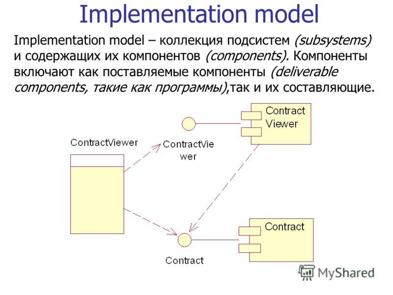 Implementation model – коллекция подсистем (subsystems) и содержащих их компонентов (components). Компоненты включают как поставляемые компоненты (deliverable components, такие как программы),так и их составляющие.