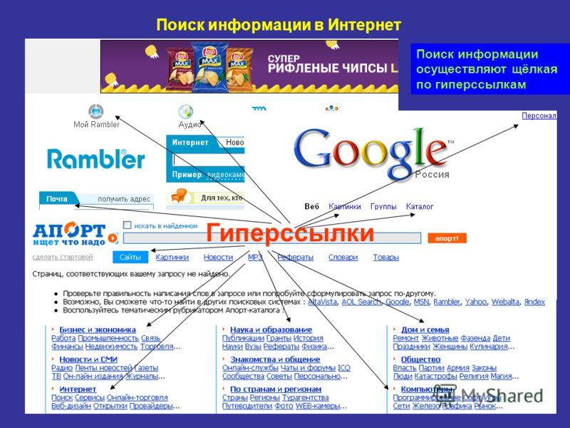Поиск информации в Интернет Гиперссылки Поиск информации осуществляют щёлкая по гиперссылкам