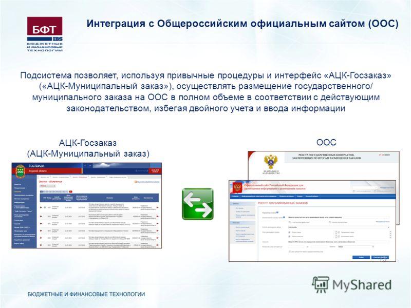 Интеграция с Общероссийским официальным сайтом (ООС) АЦК-Госзаказ (АЦК-Муниципальный заказ) Подсистема позволяет, используя привычные процедуры и интерфейс «АЦК-Госзаказ» («АЦК-Муниципальный заказ»), осуществлять размещение государственного/ муниципа