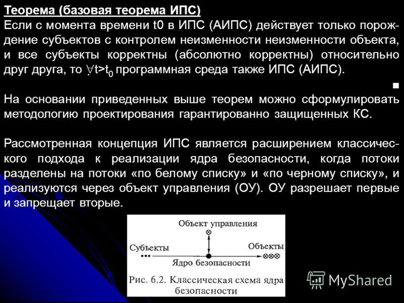 Теорема (базовая теорема ИПС) Если с момента времени t0 в ИПС (АИПС) действует только порож- дение субъектов с контролем неизменности неизменности объекта, и все субъекты корректны (абсолютно корректны) относительно друг друга, то t>t 0 программная с