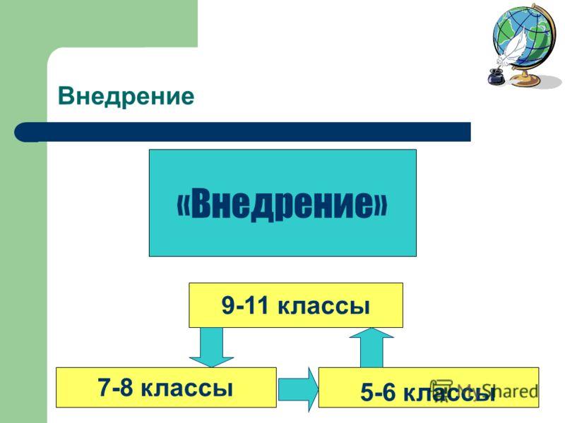 Внедрение «Внедрение» 5-6 классы 9-11 классы 7-8 классы