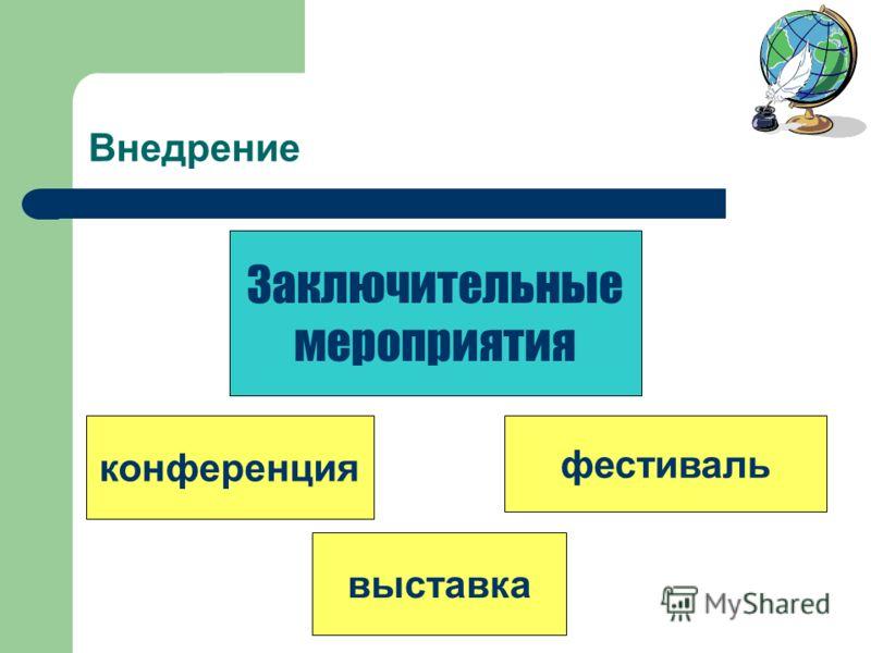 Внедрение Заключительные мероприятия конференция фестиваль выставка
