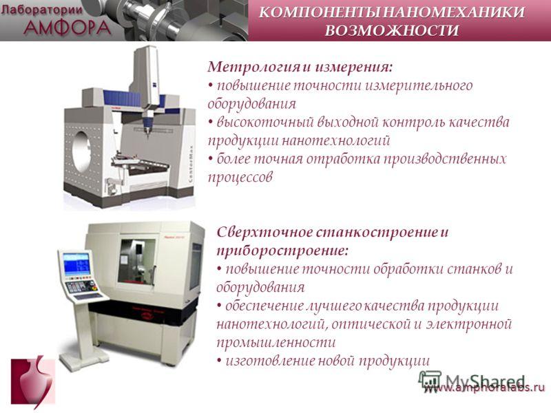 www.amphoralabs.ru Метрология и измерения: повышение точности измерительного оборудования высокоточный выходной контроль качества продукции нанотехнологий более точная отработка производственных процессов Сверхточное станкостроение и приборостроение: