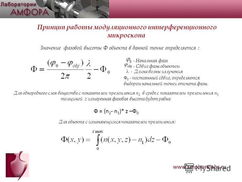 Принцип работы модуляционного интерференционного микроскопа Значение фазовой высоты Ф объекта в данной точке определяется : Для объекта с изменяющимся показателем преломления: - Начальная фаза - Сдвиг фазы объектом - Длина волны излучения Ф 0 - посто