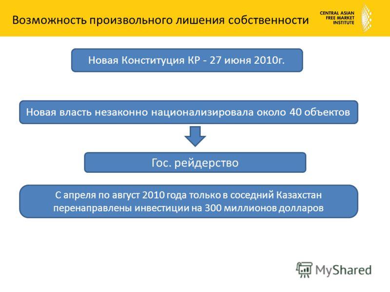 Возможность произвольного лишения собственности Гос. рейдерство С апреля по август 2010 года только в соседний Казахстан перенаправлены инвестиции на 300 миллионов долларов Новая власть незаконно национализировала около 40 объектов Новая Конституция