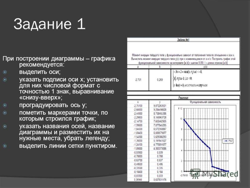 Задание 1 При построении диаграммы – графика рекомендуется: выделить оси; указать подписи оси x; установить для них числовой формат с точностью 1 знак, выравнивание «снизу-вверх»; проградуировать ось y; пометить маркерами точки, по которым строился г