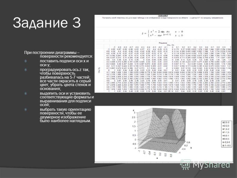 Задание 3 При построении диаграммы – поверхности рекомендуется: поставить подписи оси x и оси y; проградуировать ось z так, чтобы поверхность разбивалась на 5-7 частей; все части окрасить в серый цвет; убрать цвета стенок и основания; выделить оси и