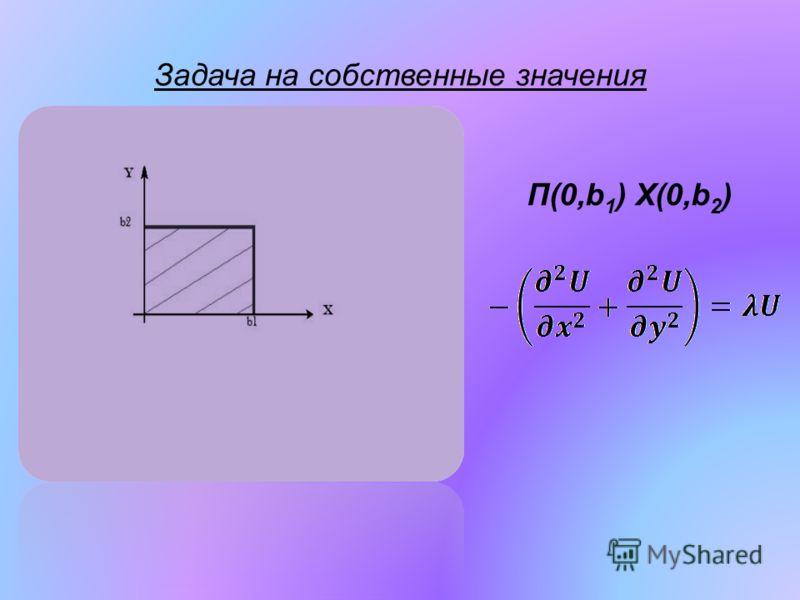 Задача на собственные значения П(0,b 1 ) X(0,b 2 )