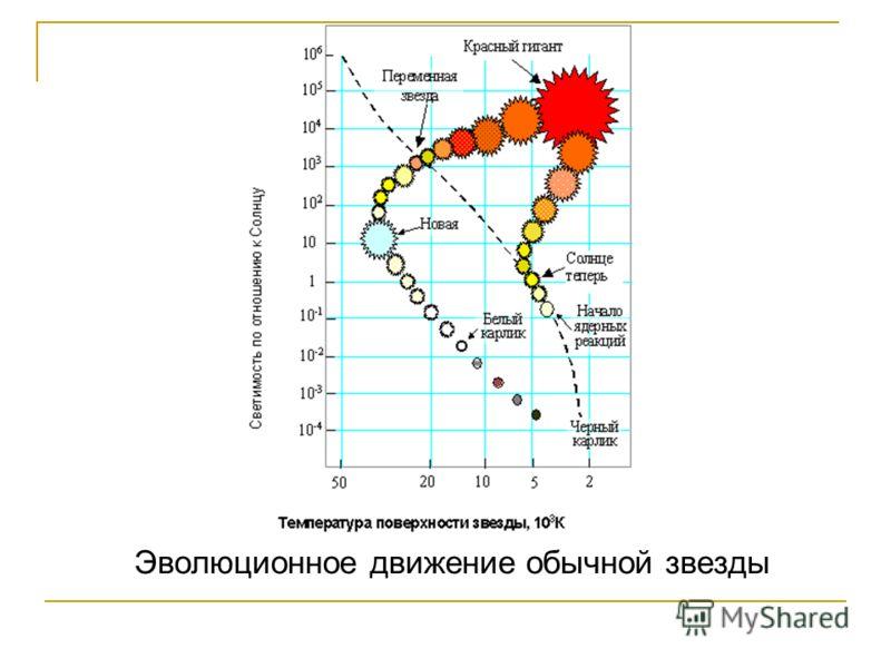 Эволюционное движение обычной звезды
