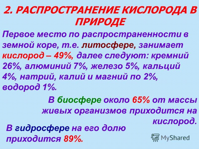 2. РАСПРОСТРАНЕНИЕ КИСЛОРОДА В ПРИРОДЕ Первое место по распространенности в земной коре, т.е. литосфере, занимает кислород – 49%, далее следуют: кремний 26%, алюминий 7%, железо 5%, кальций 4%, натрий, калий и магний по 2%, водород 1%. В гидросфере н