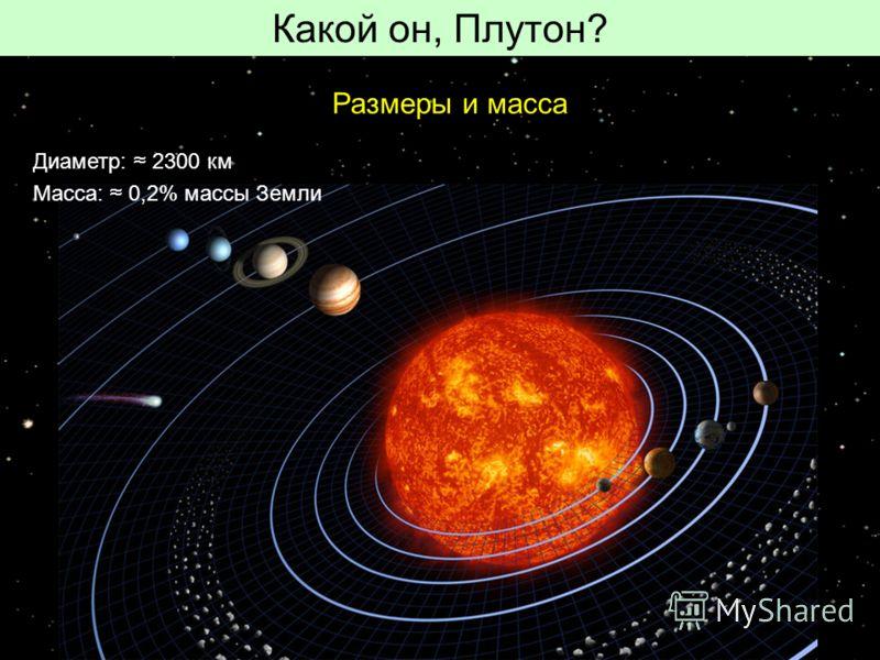 Какой он, Плутон? Размеры и масса Диаметр: 2300 км Масса: 0,2% массы Земли
