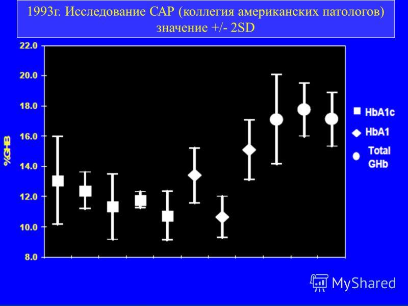 1993г. Исследование САР (коллегия американских патологов) значение +/- 2SD