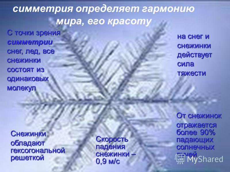 симметрия определяет гармонию мира, его красоту С точки зрения симметрии снег, лед, все снежинки состоят из одинаковых молекул на снег и снежинки действует сила тяжести Снежинки обладают гексогональной решеткой От снежинок отражается более 90% падающ