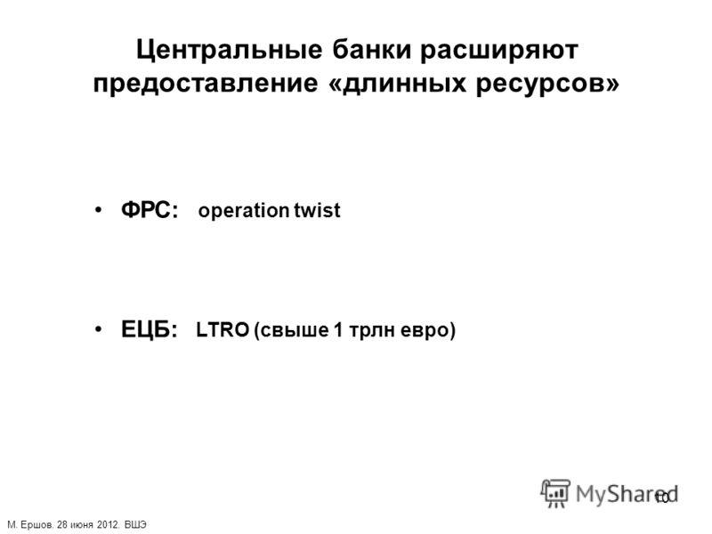 10 ФРС: operation twist ЕЦБ: LTRO (свыше 1 трлн евро) Центральные банки расширяют предоставление «длинных ресурсов» М. Ершов. 28 июня 2012. ВШЭ